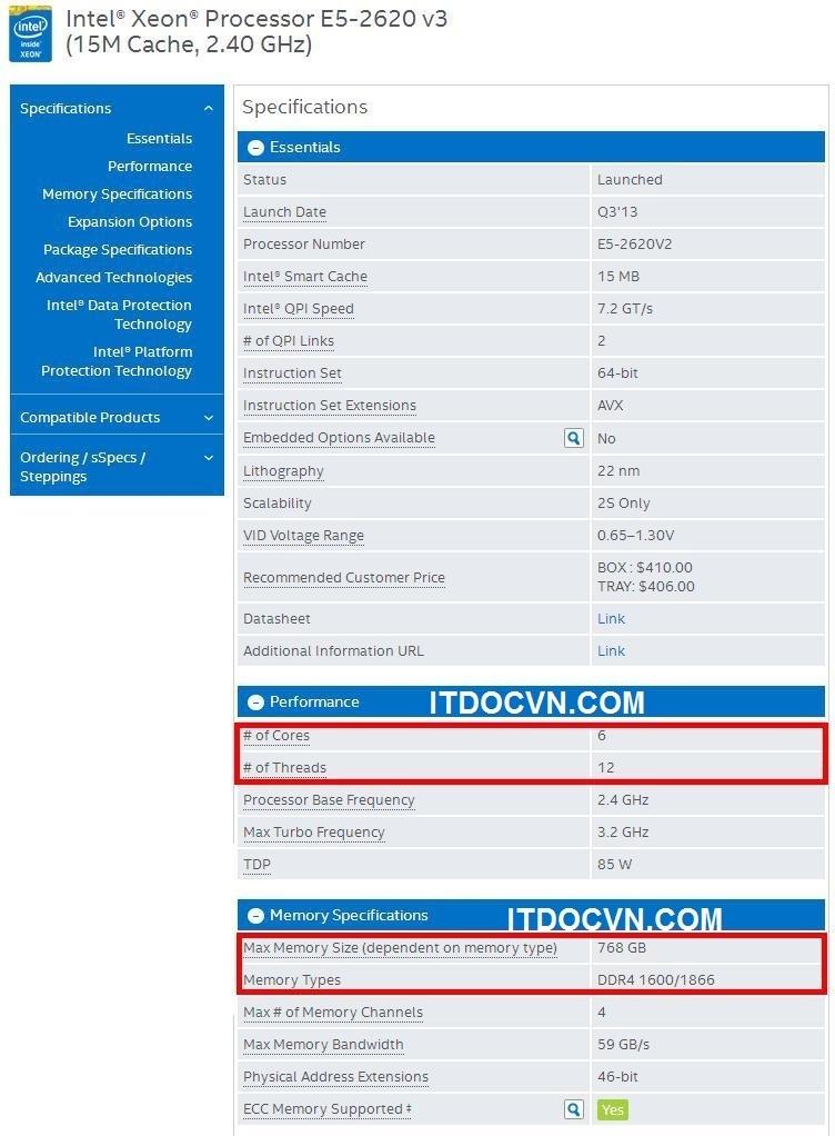 CPU IBM