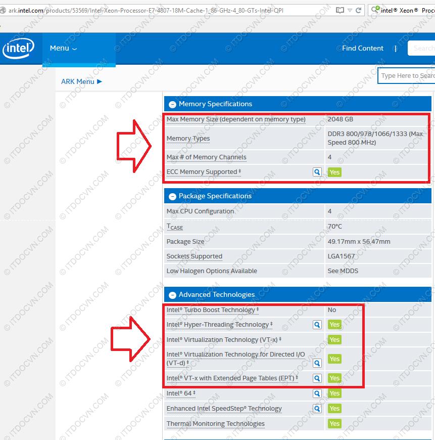 ITFORVN.COM CPU DESIGN HẠ TẦNG CHO HỆ THỐNG ẢO HÓA VMWARE – PART 2