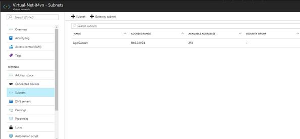 ITFORVN.COM 1-12 Cấu hình IIS frontend và SQL backend với Azure Resource Manager