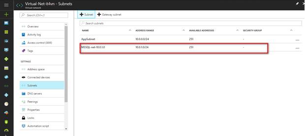 ITFORVN.COM 1-14 Cấu hình IIS frontend và SQL backend với Azure Resource Manager