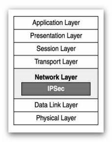 ITFORVN.COM hinh [Tự học MCSA MCSE 2016]-Lab 16-Cấu hình VPN Server với Client to site trên Windows Server 2016 Windows Server vpn client to site virtual private network mcsa 2016 cau hinh vpn server 2016
