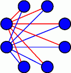 Hub – and – Spoke Topology