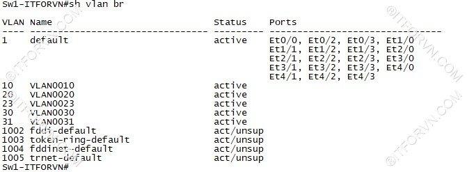 ITFORVN.COM New0122image11 Tự Học CCNA Lab 3: Cấu hình VLAN, Trunking, VTP Tự Học ccna ccna