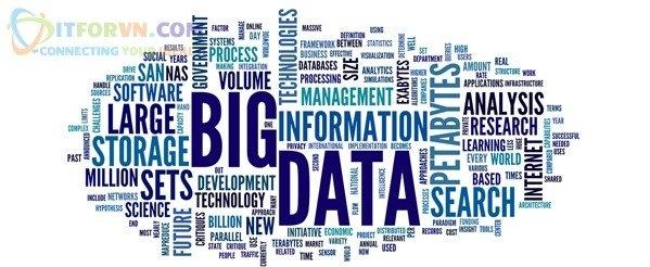 ITFORVN.COM Giai-Phap-Cloud-Micrsoft-Azure-Toan-Tap-3 Microsoft Azure Toàn Tập-Xu thế nền tảng công nghệ_Part 1