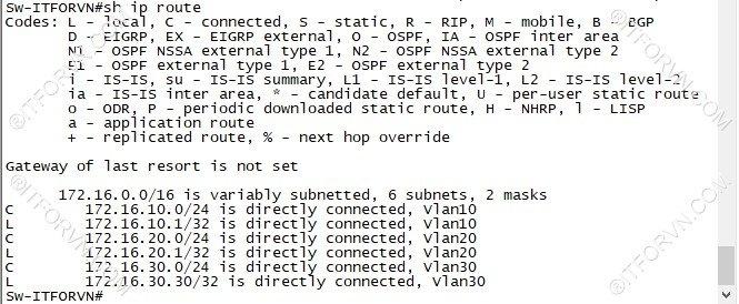 L4 14 Dinh tuyen VLAN - Tự Học CCNA-Lab 4 Cấu hình InterVLAN Routing