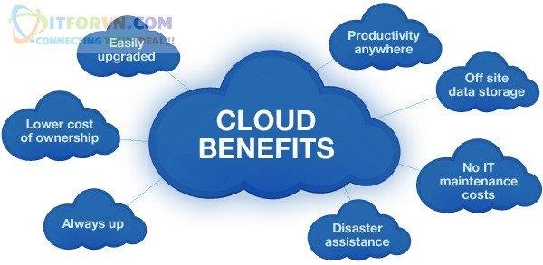 ITFORVN.COM 111 Microsoft Azure Toàn Tập - Tổng quan về Cloud và các concept về Cloud