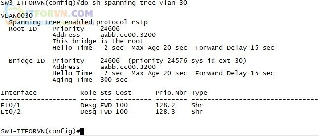 ITFORVN.COM H11.-Show-STP-VLAN-30 Tự Học CCNA-Lab 5 Cấu hình STP