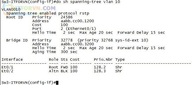 ITFORVN.COM H12.-Show-STP-VLAN-10-SW3 Tự Học CCNA-Lab 5 Cấu hình STP