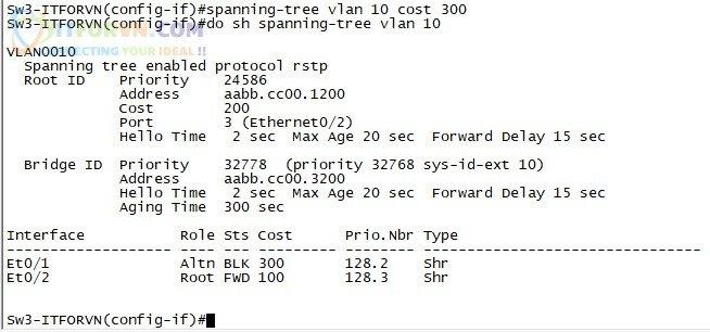 ITFORVN.COM H13.-Hiệu-chỉnh-cost-trên-SW3 Tự Học CCNA-Lab 5 Cấu hình STP