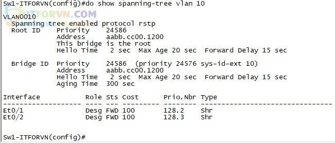 ITFORVN.COM H9.-Show-STP-VLAN-10 Tự Học CCNA-Lab 5 Cấu hình STP