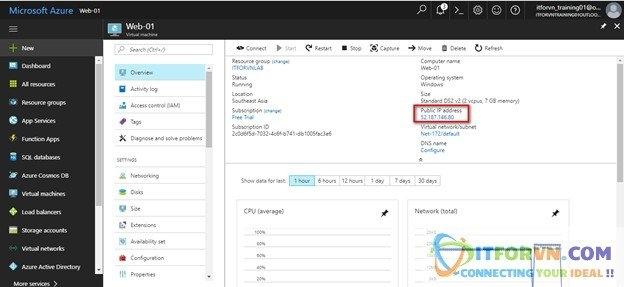 a17 - Microsoft Azure Toàn Tập - Lab 2: Kết nối máy ảo trong Azure với Azure Resource Manager
