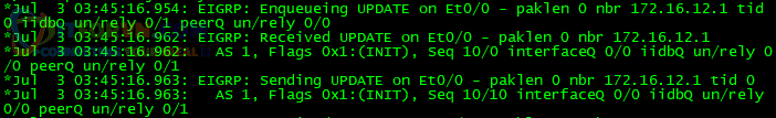 ITFORVN.COM H22.-Các-bản-tin-update-được-gửi-qua-lại Tự Học CCNA Bài 13: Giao thức EIGRP