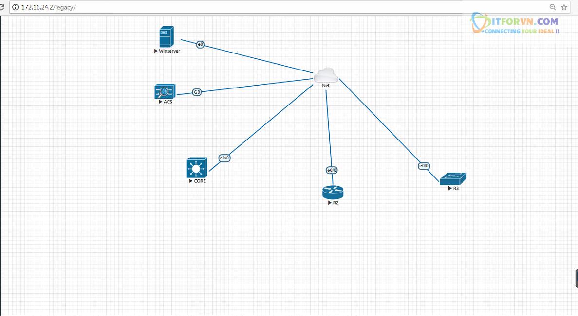 New0198 - Hướng dẫn cấu hình xác thực giữa Cisco ACS với thiết bị router, switch
