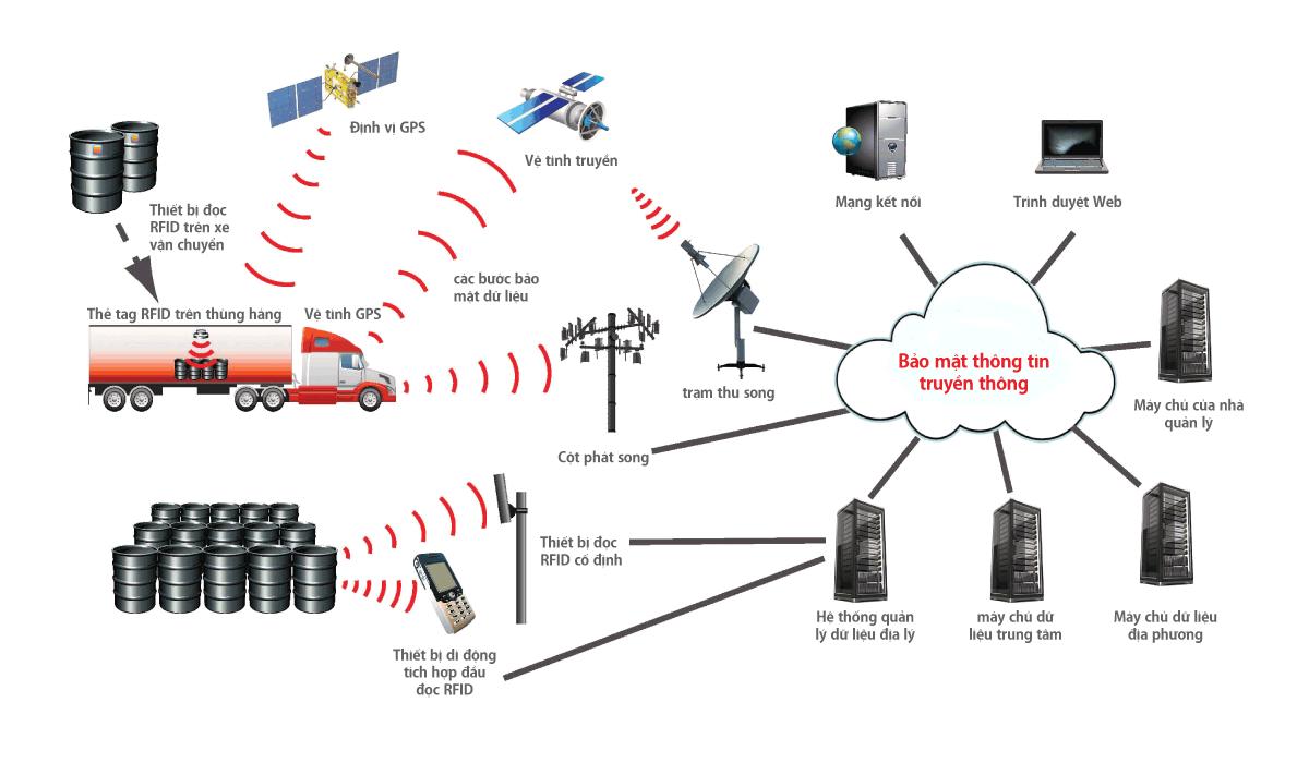 ITFORVN.COM WirelessNetwork WIFI UNIFI P1- Chia sẽ kinh nghiệm sử dụng