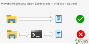 ITFORVN.COM Untitled14-2-300x148 McAfee Endpoint Security 10.7 có gì mới?