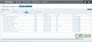 ITFORVN.COM Untitled8-7-300x139 Quản trị tập trung các giải pháp Bảo mật dành cho doanh nghiệp_Part 3