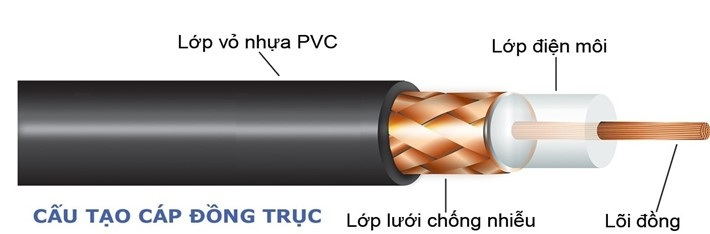 ITFORVN.COM 091720_0429_DYTRUYNTN1 DÂY TRUYỀN TÍN HIỆU - Part 1 networking Ethernet cable network cable