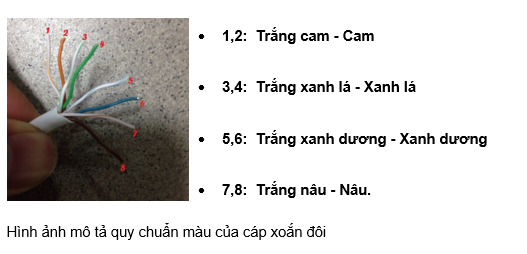 ITFORVN.COM 091720_0429_DYTRUYNTN3 DÂY TRUYỀN TÍN HIỆU - Part 1 networking Ethernet cable network cable