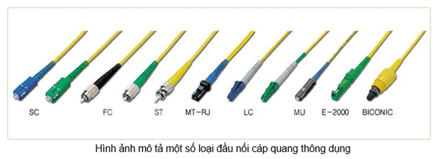 ITFORVN.COM 091820_1023_DYTRUYNTN3 DÂY TRUYỀN TÍN HIỆU – Part 3 networking cable network cable