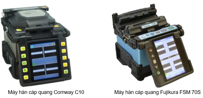 ITFORVN.COM may-han-cap-quang DÂY TRUYỀN TÍN HIỆU – Part 3 networking cable network cable