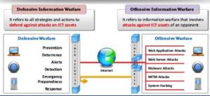 ITFORVN.COM Untitled4-300x138 CEH_Giới thiệu về Ethical Hacking