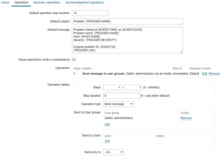 ITFORVN.COM zabbix-6-9 Zabbix monitoring network 6: Mail Alert